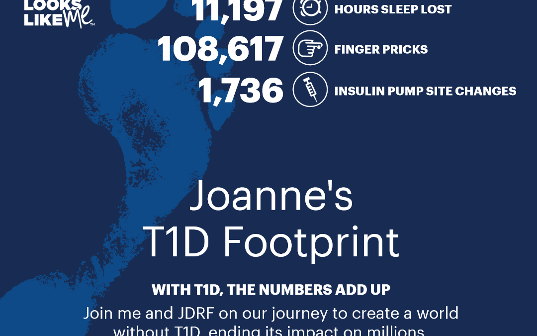 My T1 Footprint ~ YIKES!