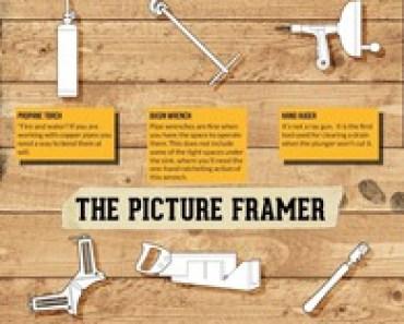 Best Starter Tool Set