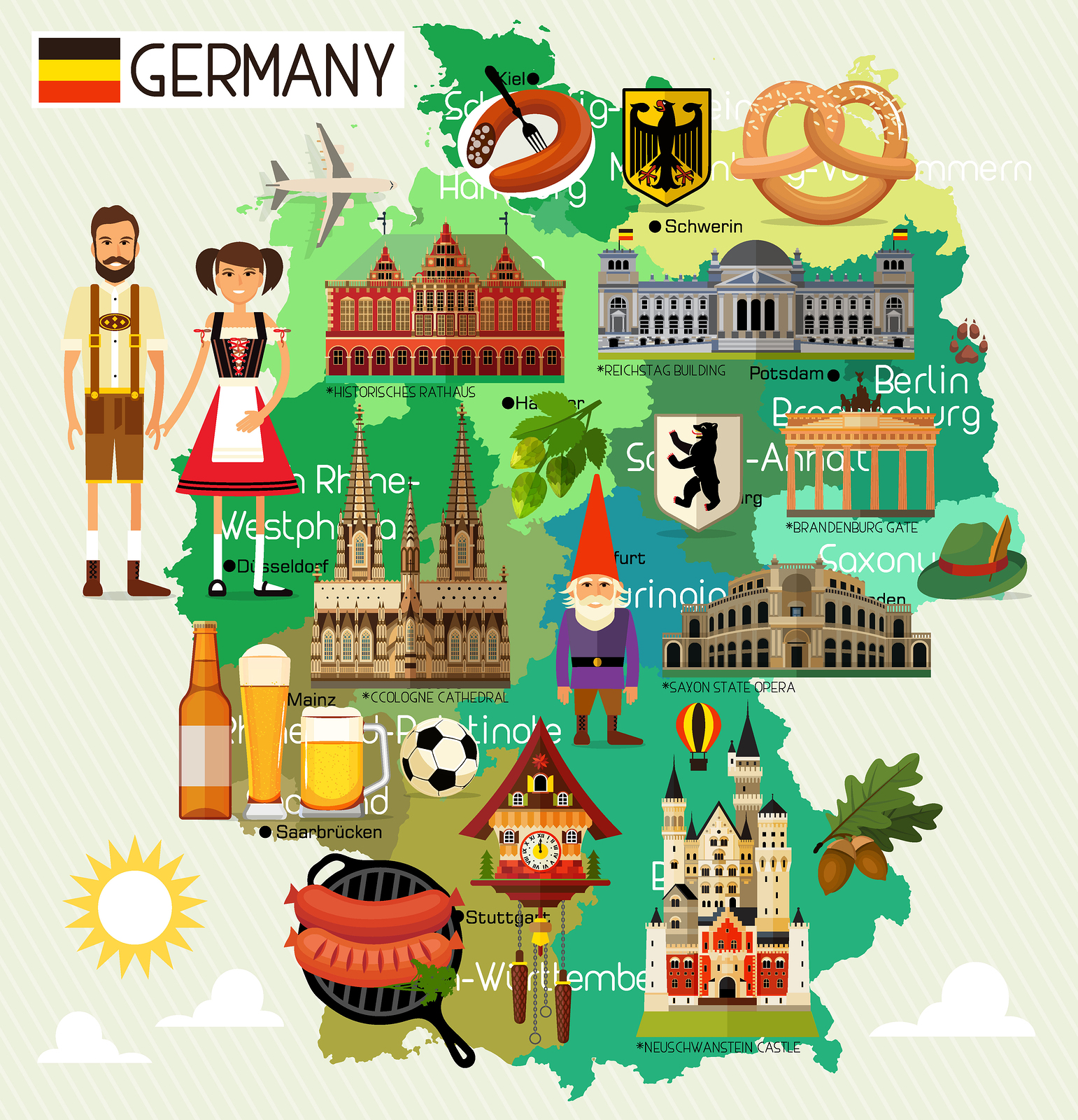 Germany For Kids