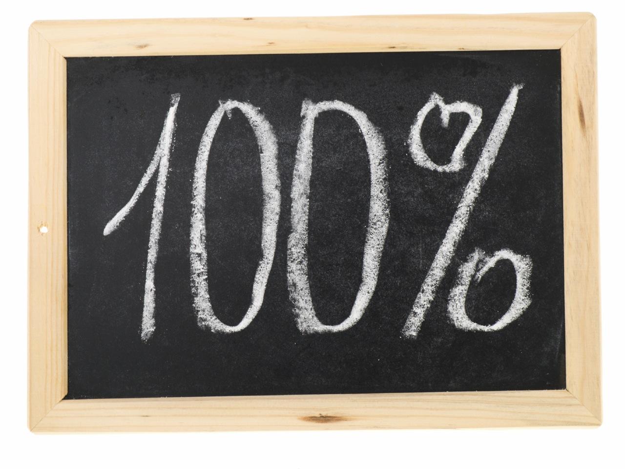 Percentages Worksheets