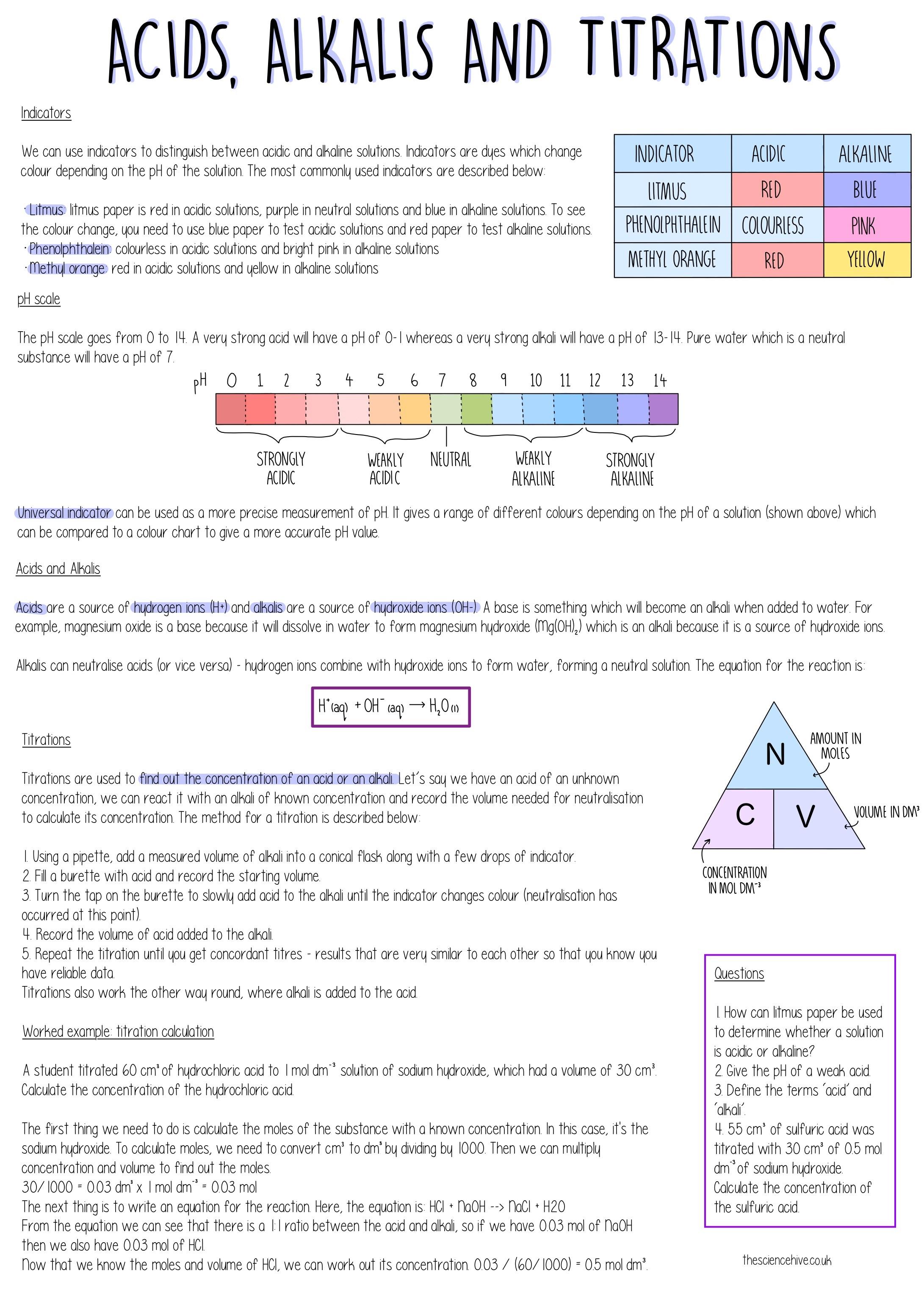 Acids Alkalis And Titrations Gcse