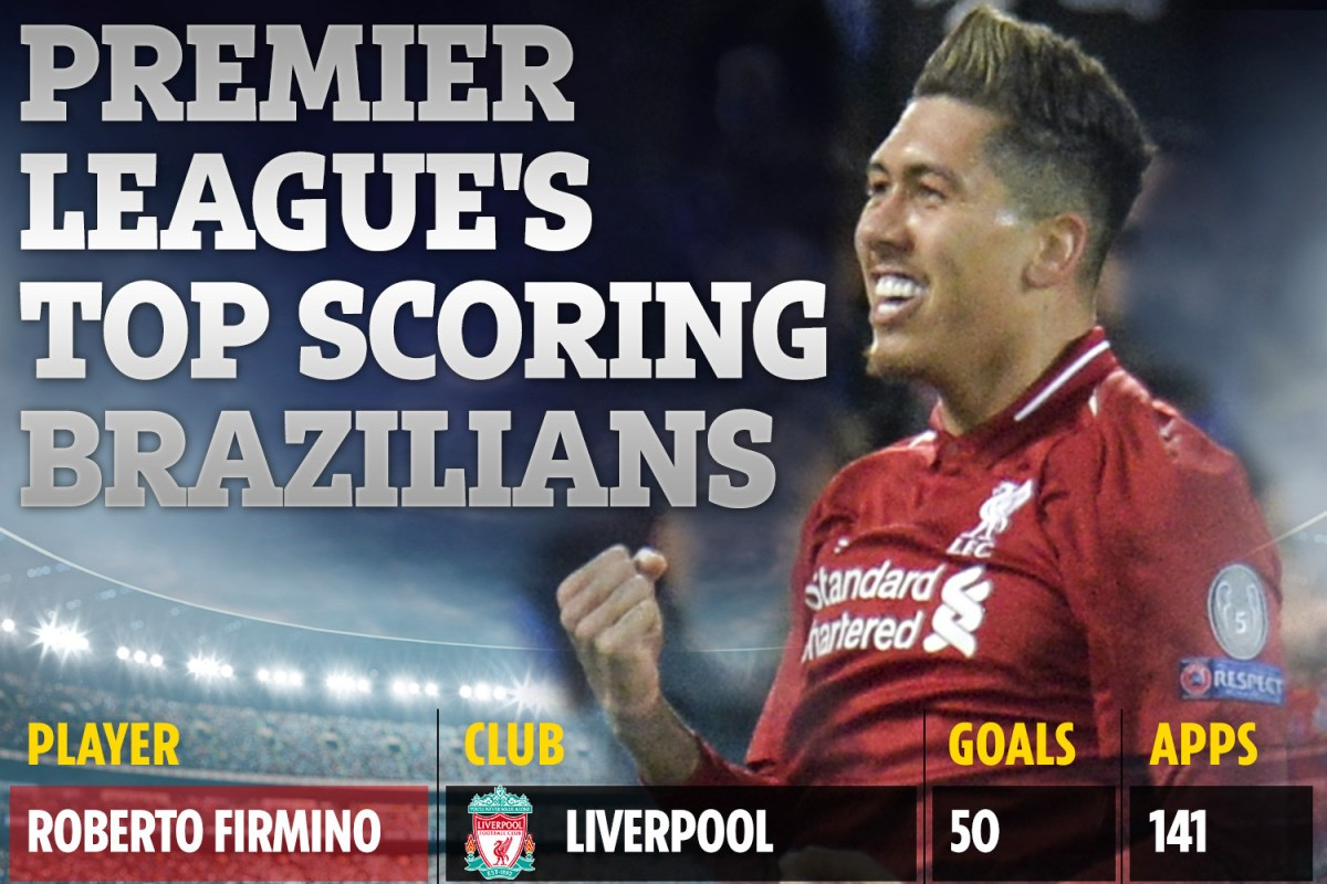 Roberto Firmino becomes first Brazilian to 50 Prem goals after scoring against Burnley