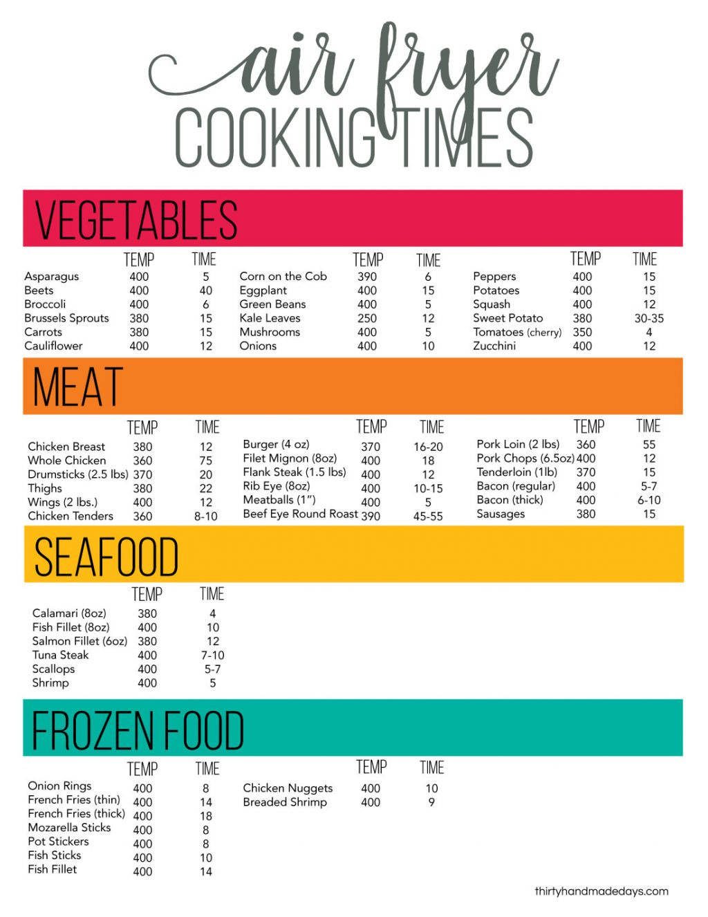 Must Have Kitchen Printables Amp Cheat Sheets