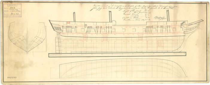 HMS Princess Charlotte
