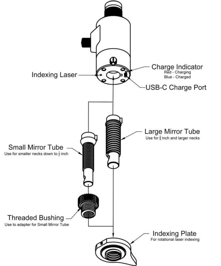 Cylinder Thread Viewer