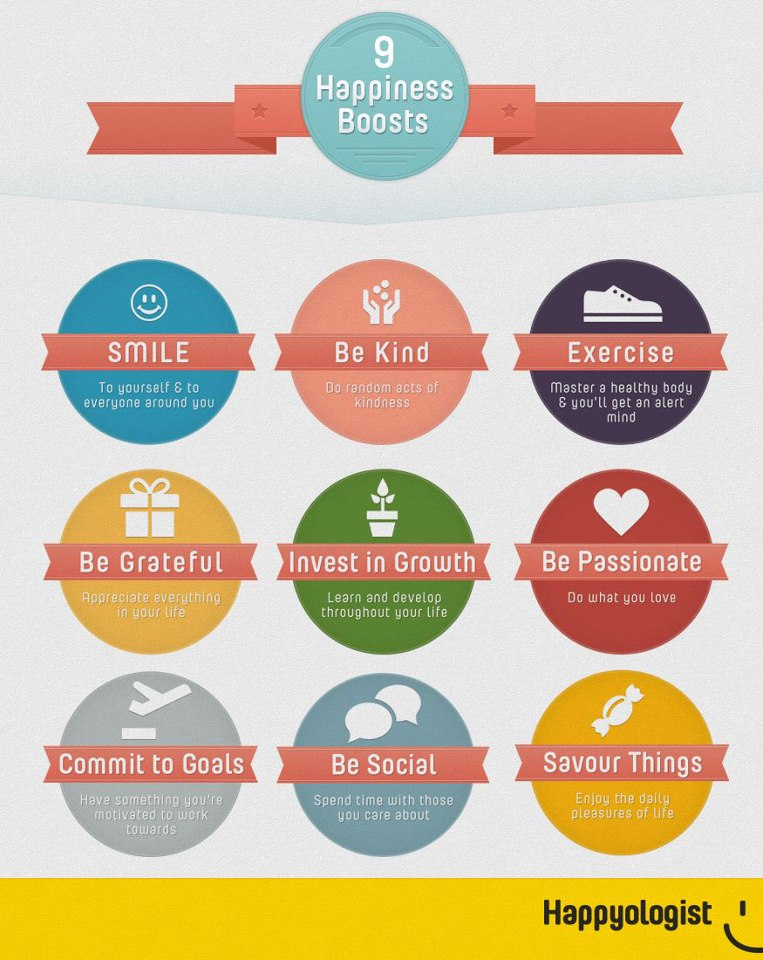 9 Happiness Boosters