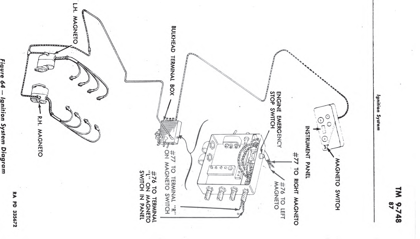 Boss Rt2 Plow Wiring Harness Diagram