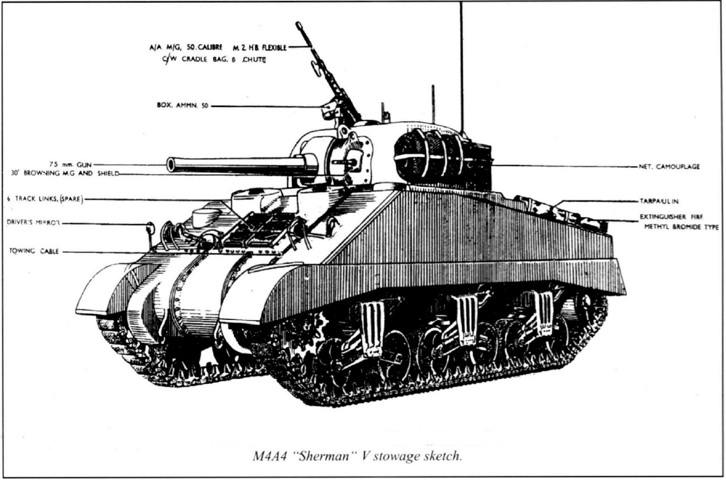 The Sherman M4a4 Medium Tank Proof Americans Can Make Even Crazy Motors Reliable