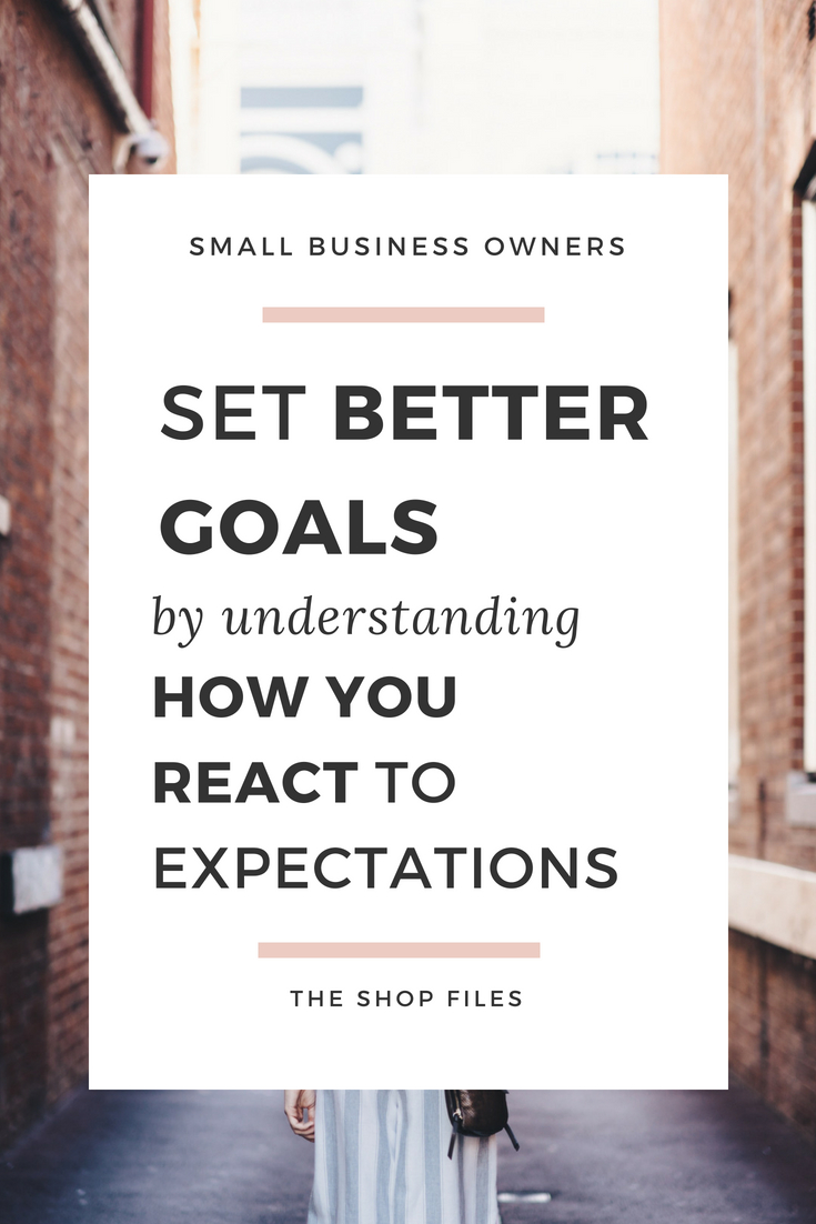How to set better goals and stop asking yourself Why can't I follow through on anything Goal Setting, how to create habits that stick, how to achieve goals