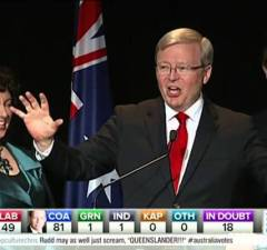 rudd concession speech