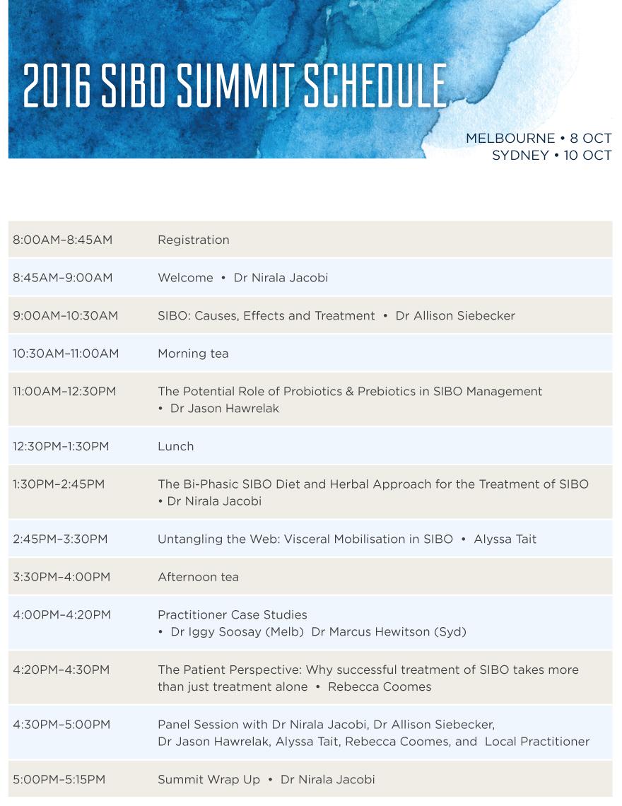 SIBO Summit Program