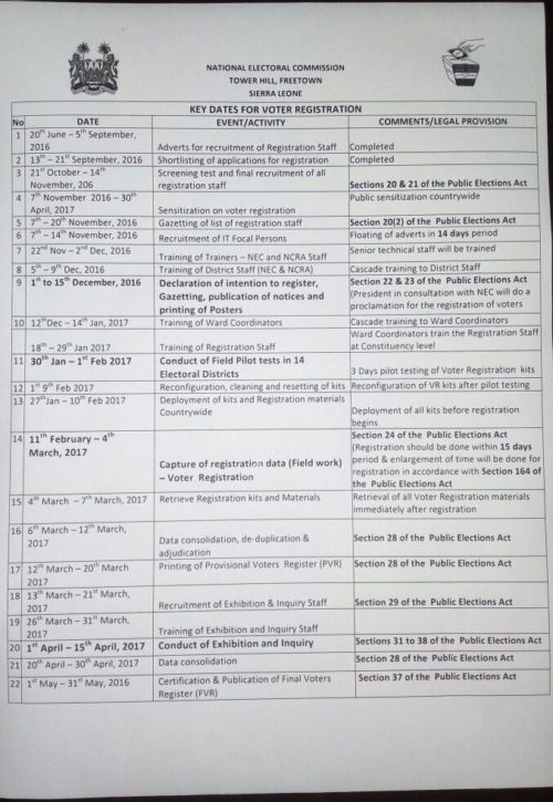 sierra-leone-elections-2018-voter-registration-timetable-2