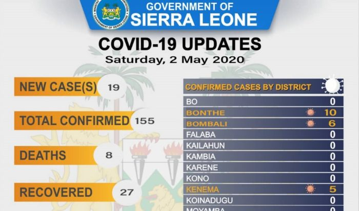 coronavirus sierra leone status – 02 05 2020 2