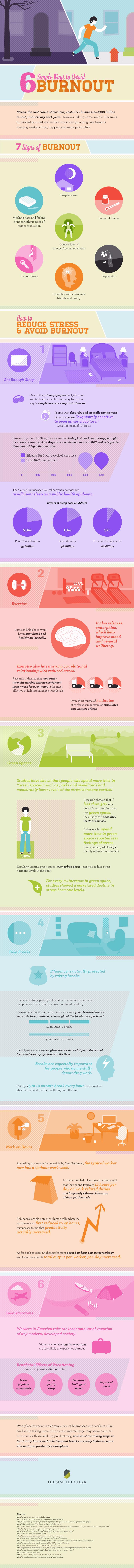 Six Ways to Avoid Burnout