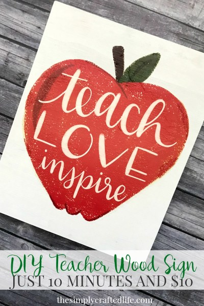 Easy Last Minute Teacher Gift - Make it in Under 10 Minutes for $10 with Cricut's new Iron on Designs, chalk style paint, and a wood canvas from the dollar store.