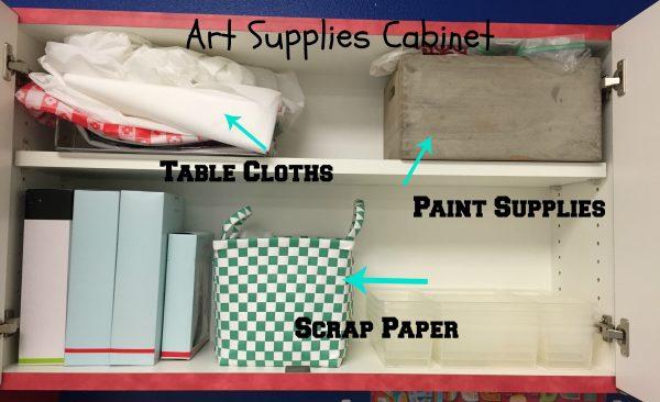 Classroom Cabinet Organization