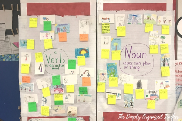 Nouns and verbs anchor chart. This is a great review activity at the beginning of the year