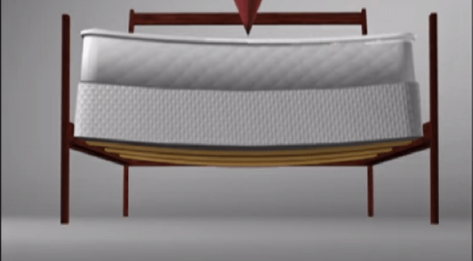 You Can See That The Weight Of Mattress Bows Slats Causing Discomfort To And Damage Your Bed Wood Might Be Okay