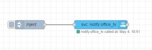 Simple Notification Flow
