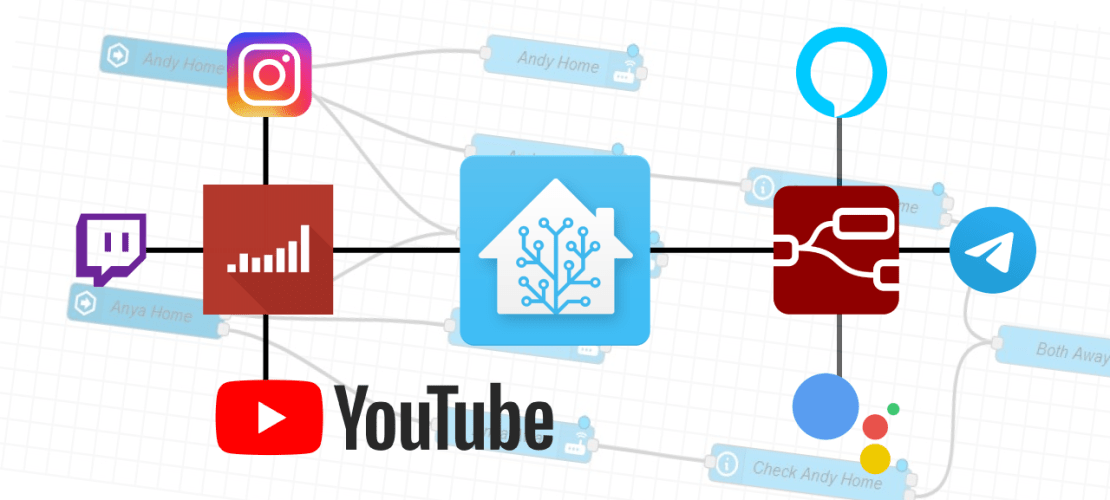 Monitoring your Youtube Channel with Home-Assistant & Node-Red