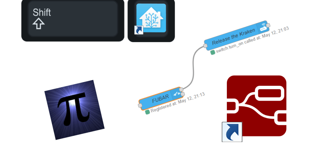Control your Smarthome using Keyboard and Mouse shortcuts with Home-Assistant and Node-red.