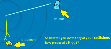 Finde that Higgs