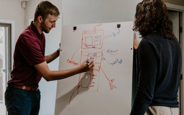 Why You Should Be Doing Product Discovery