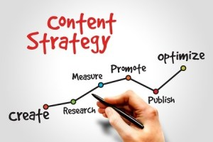 Content Strategy From The Social Ginger