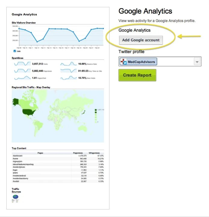 Add your Google Analytics account to your HootSuite account.
