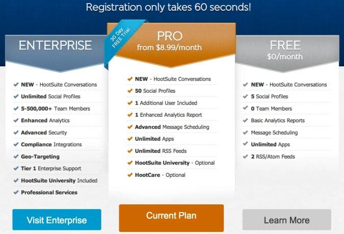 HootSuite Pricing & Plans