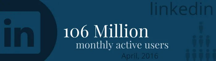 LinkedIn Monthly Active Users