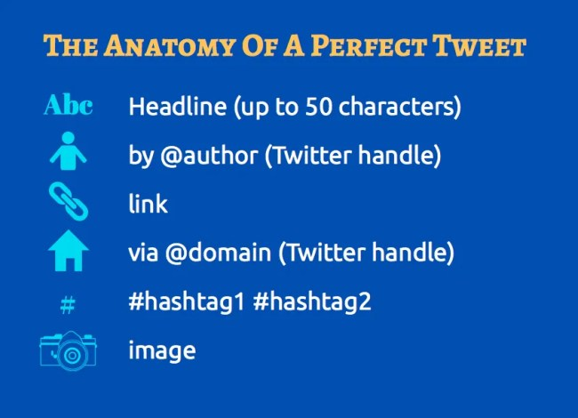 The Anatomy of a Perfect Tweet
