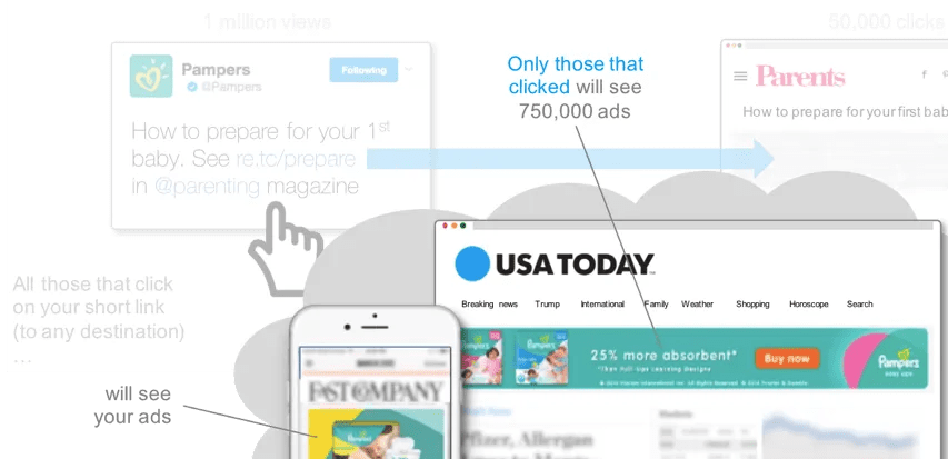 Display relevant ads to segmented readers.