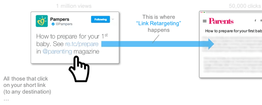 Link Retargeting for Email