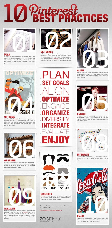 10 Pinterest Best Practices