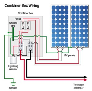 StepByStep Guide to Installing a Solar Photovoltaic System