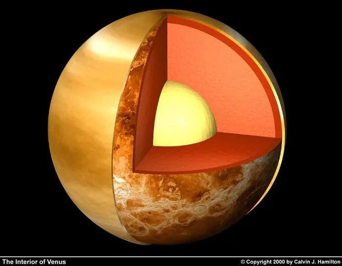 Venus internal structure