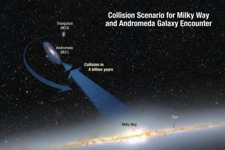 Andromeda and Milky Way Galaxy collision