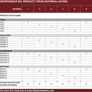 Sportswear Inc. Product Price Matrix