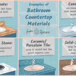Pros And Cons Of Popular Bathroom Countertop Materials