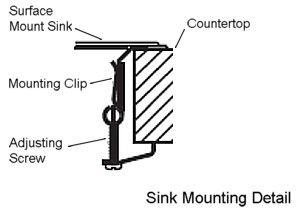 replacing a drop in surface mounted sink