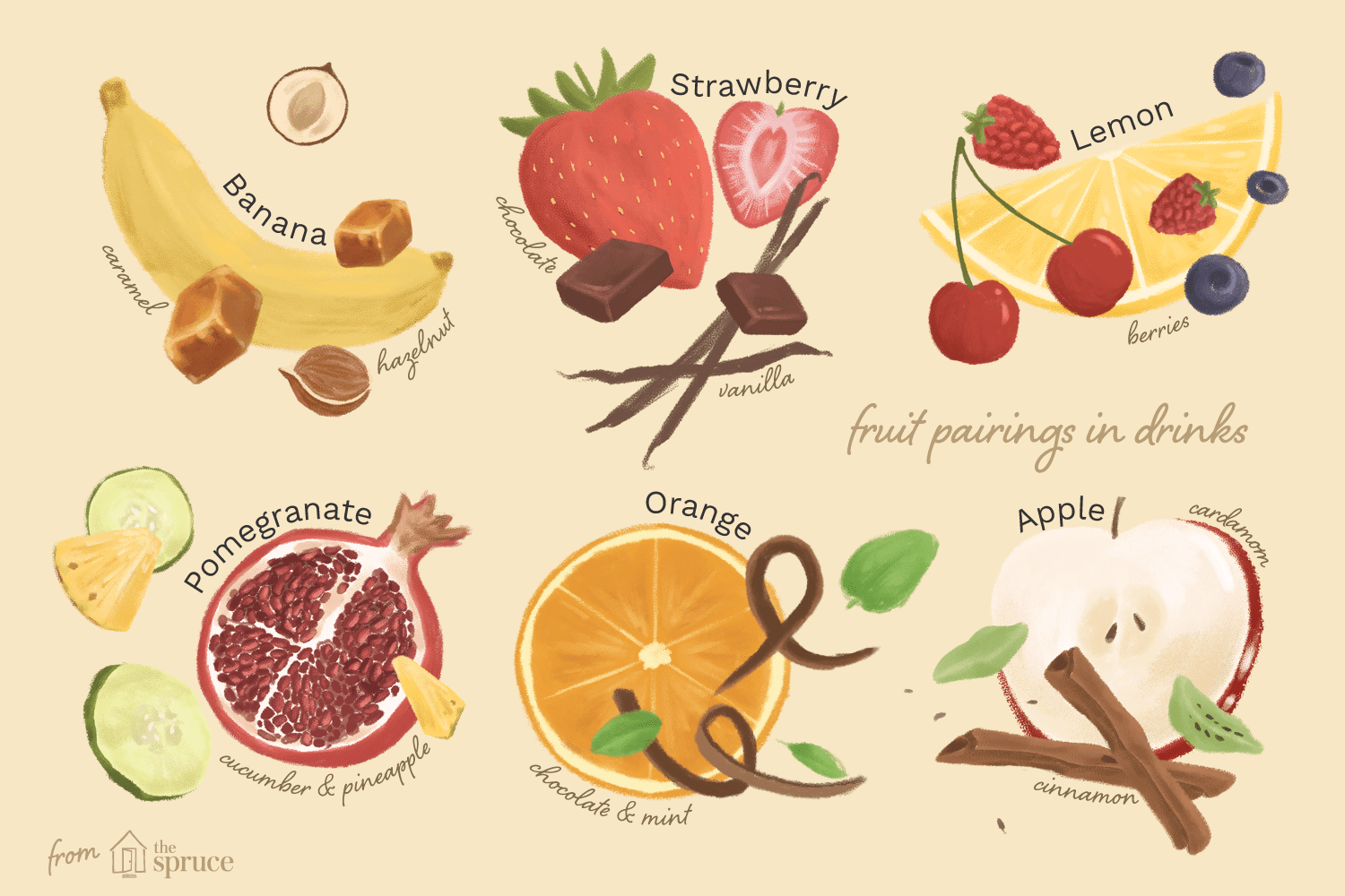 A Helpful Guide To Fruit Flavor Combinations