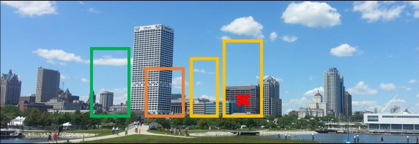 Locations of proposed/under construction buildings on MKE's skyline.