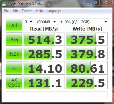MyDigital SSD BP4 CDM