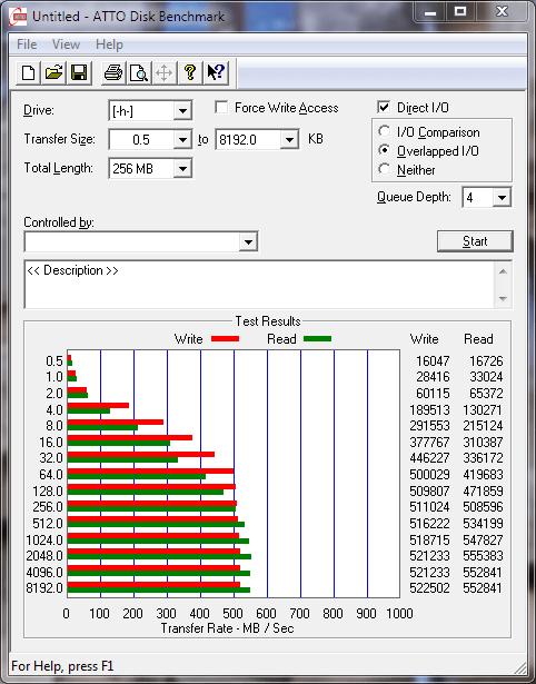 KingFast KF1310MCF mSATA SSD ATTO