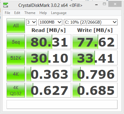 Sony T14 Ultra Cached SSD ATTO