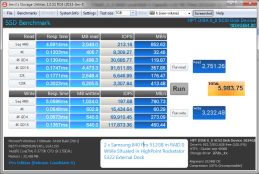 Anvil Samsung RAID 0