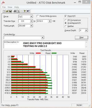 OWC Envoy Pro EX ATTO USB2