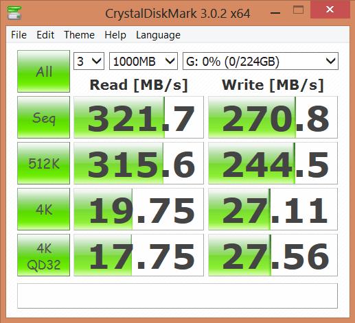OWC Envoy Pro USB 3 CDM Incomp