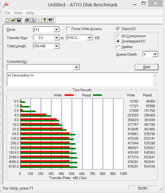 Seagate 480GB 600 Series SSD ATTO
